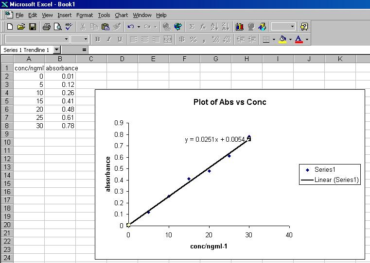 Find a Perpendicular line through a Point Video Demonstration